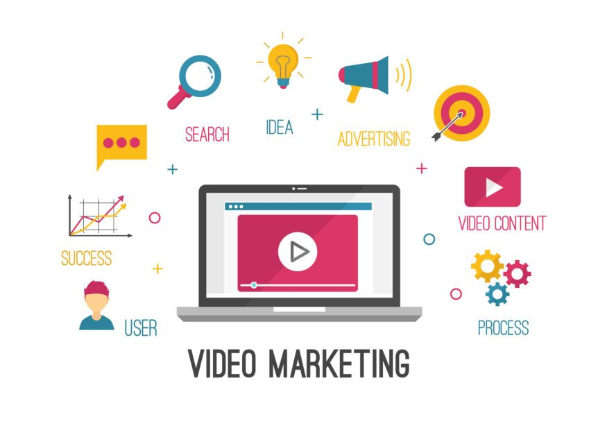 Cara Membuat Video Promosi